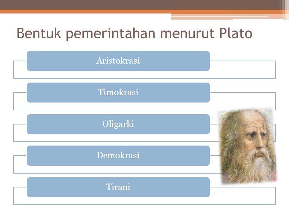 Bentuk pemerintahan menurut Plato