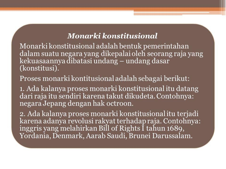 Monarki konstitusional
