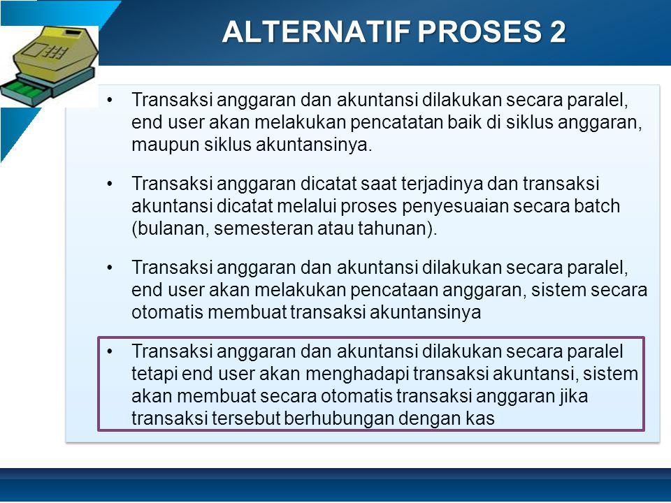 ALTERNATIF PROSES 2