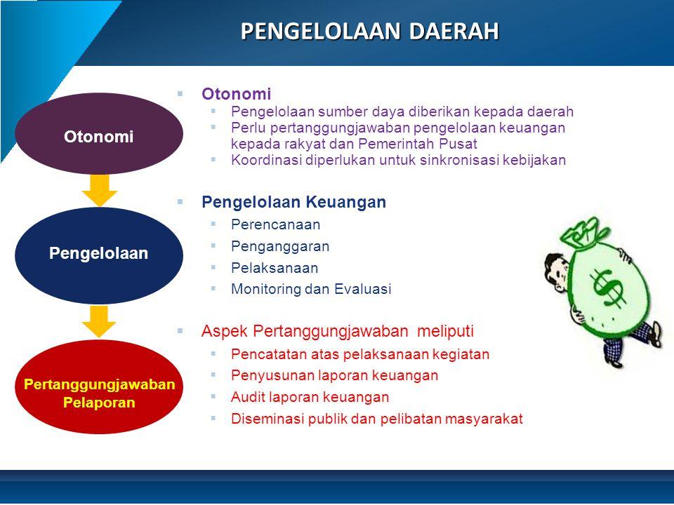 PENGELOLAAN DAERAH Otonomi Otonomi Pengelolaan Keuangan