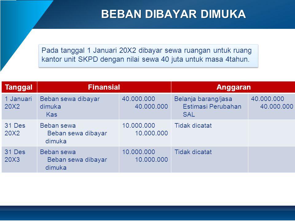 BEBAN DIBAYAR DIMUKA Pada tanggal 1 Januari 20X2 dibayar sewa ruangan untuk ruang kantor unit SKPD dengan nilai sewa 40 juta untuk masa 4tahun.