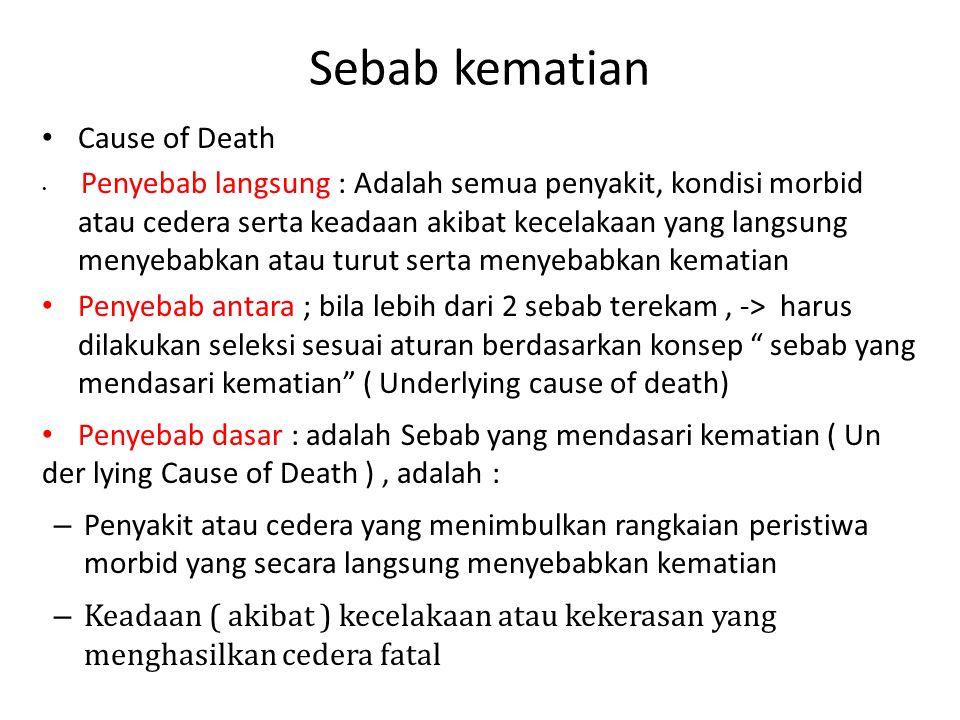 Sebab kematian Cause of Death