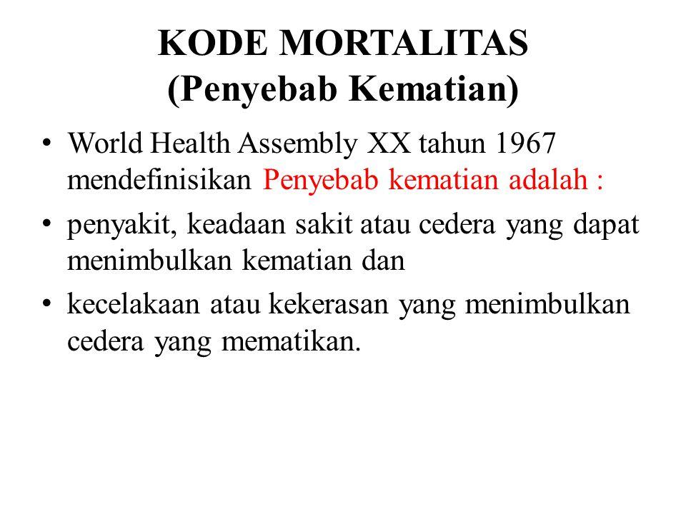 KODE MORTALITAS (Penyebab Kematian)