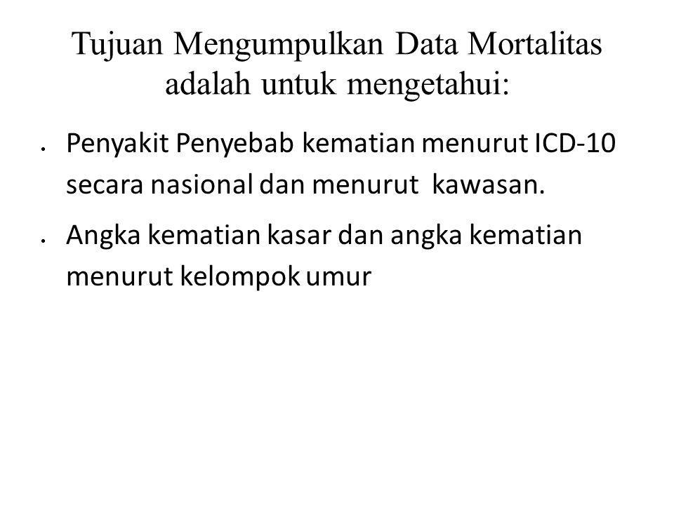 Tujuan Mengumpulkan Data Mortalitas adalah untuk mengetahui: