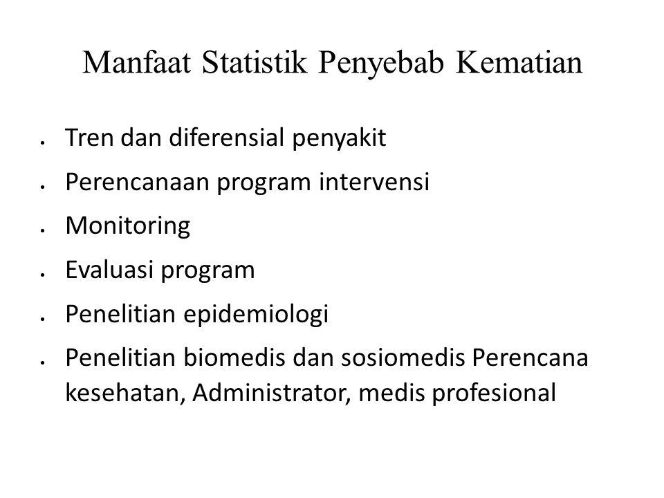 Manfaat Statistik Penyebab Kematian