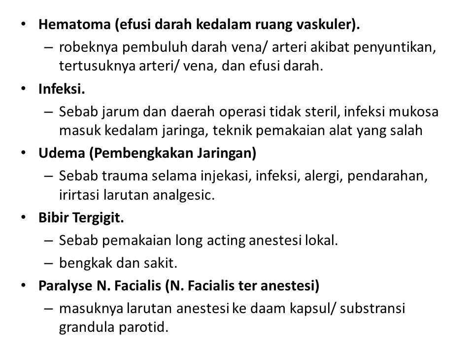 Hematoma (efusi darah kedalam ruang vaskuler).