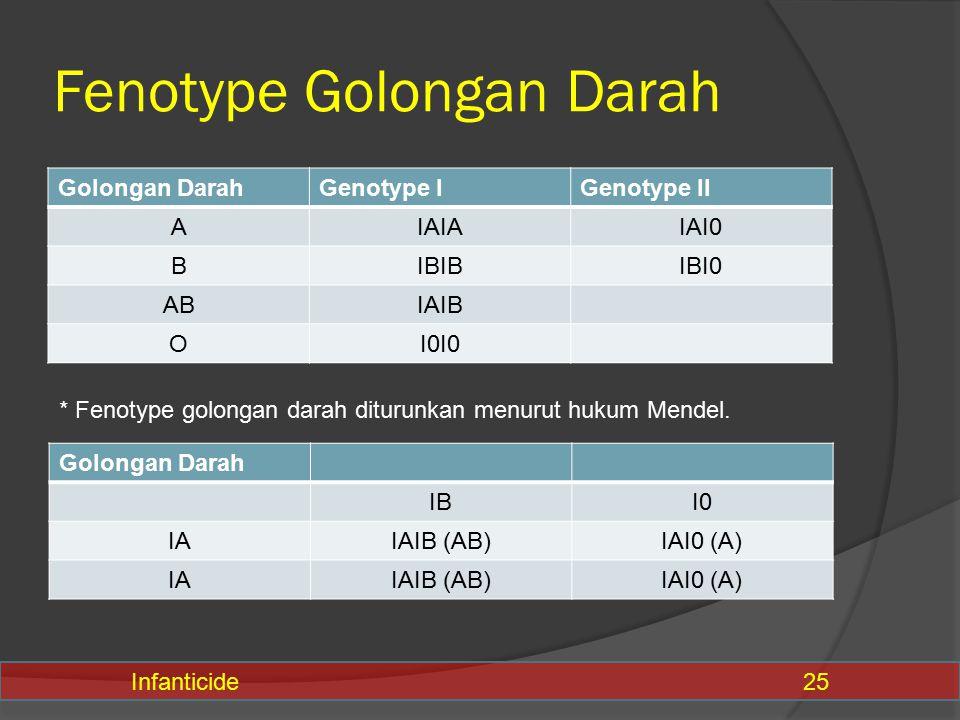 Fenotype Golongan Darah