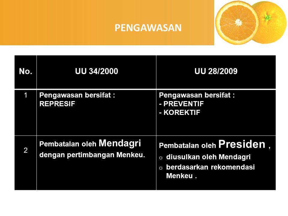 PENGAWASAN No. UU 34/2000 UU 28/2009 1 Pengawasan bersifat : REPRESIF