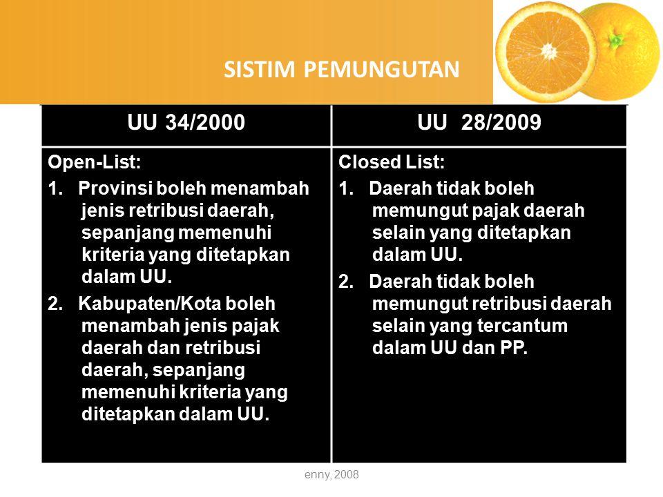 SISTIM PEMUNGUTAN UU 34/2000 UU 28/2009 Open-List:
