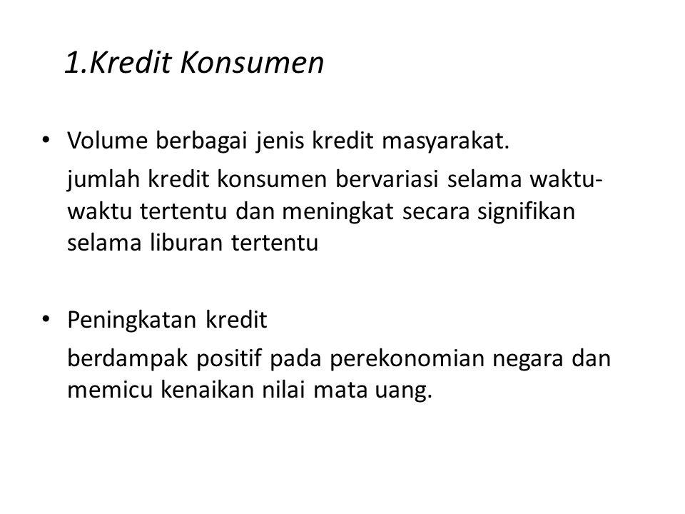 1.Kredit Konsumen Volume berbagai jenis kredit masyarakat.
