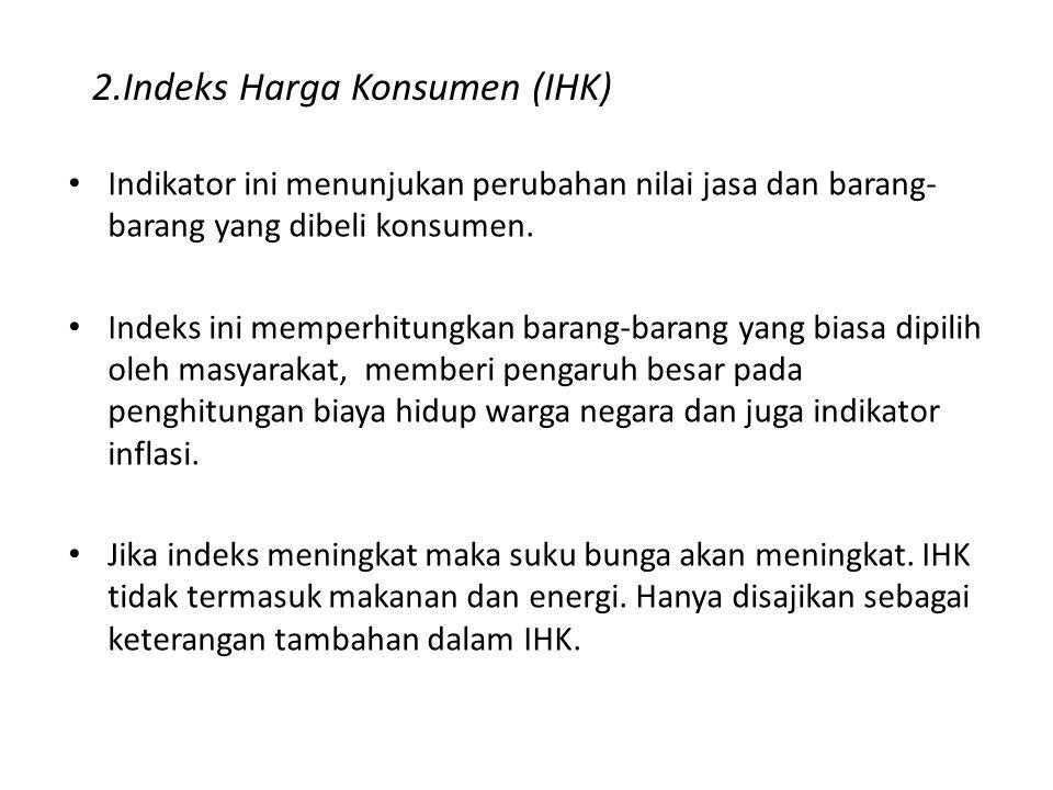 2.Indeks Harga Konsumen (IHK)