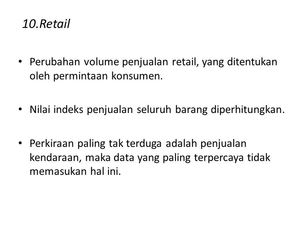 10.Retail Perubahan volume penjualan retail, yang ditentukan oleh permintaan konsumen. Nilai indeks penjualan seluruh barang diperhitungkan.