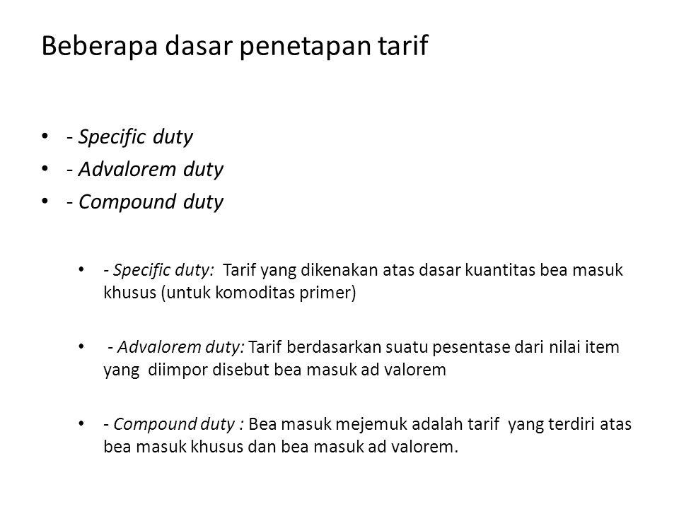 Beberapa dasar penetapan tarif