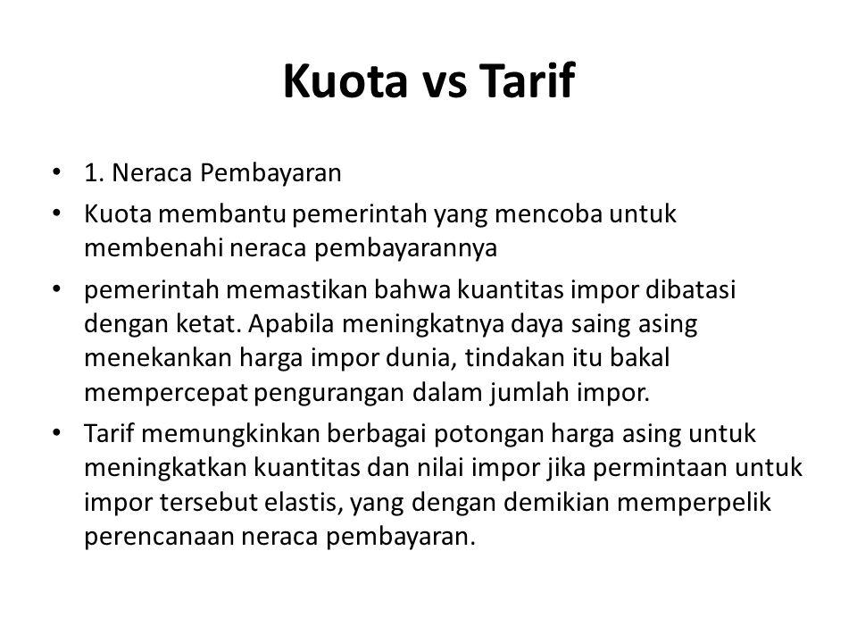 Kuota vs Tarif 1. Neraca Pembayaran