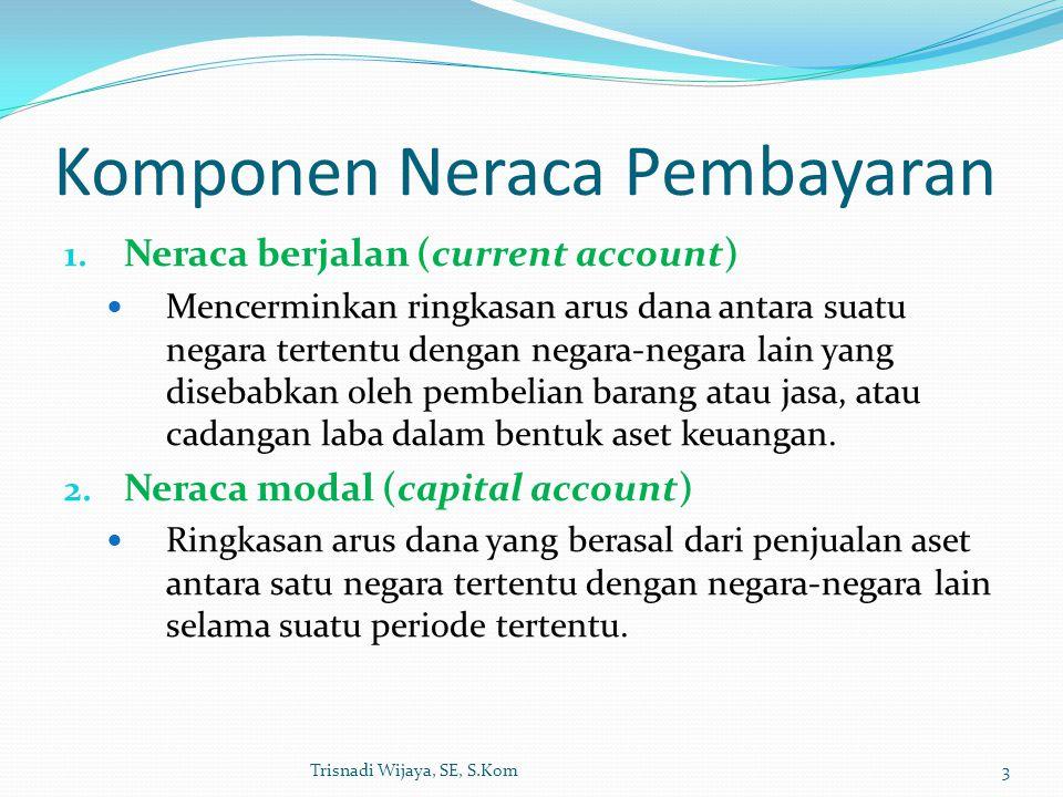 Komponen Neraca Pembayaran