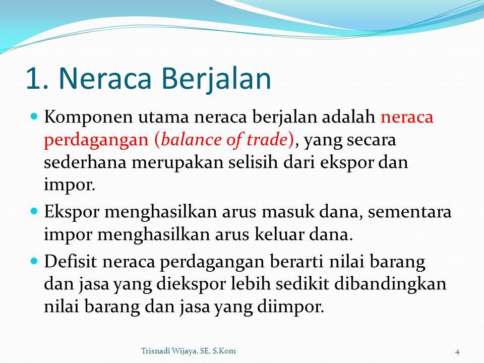 1. Neraca Berjalan