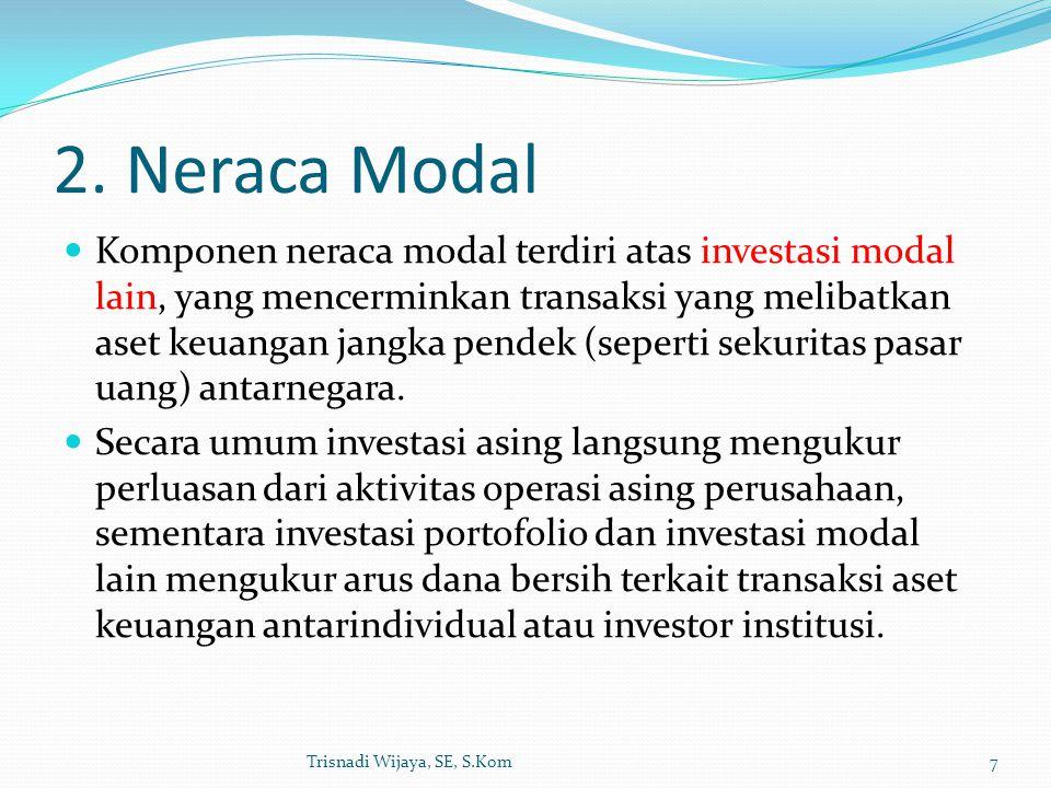 2. Neraca Modal