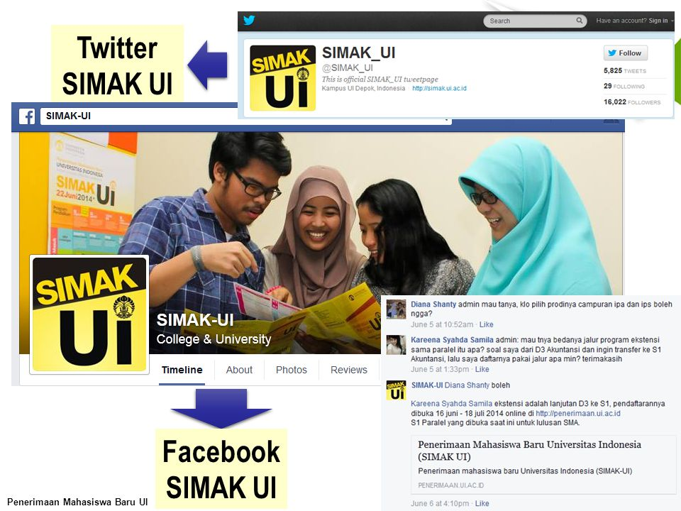 Twitter SIMAK UI Facebook SIMAK UI