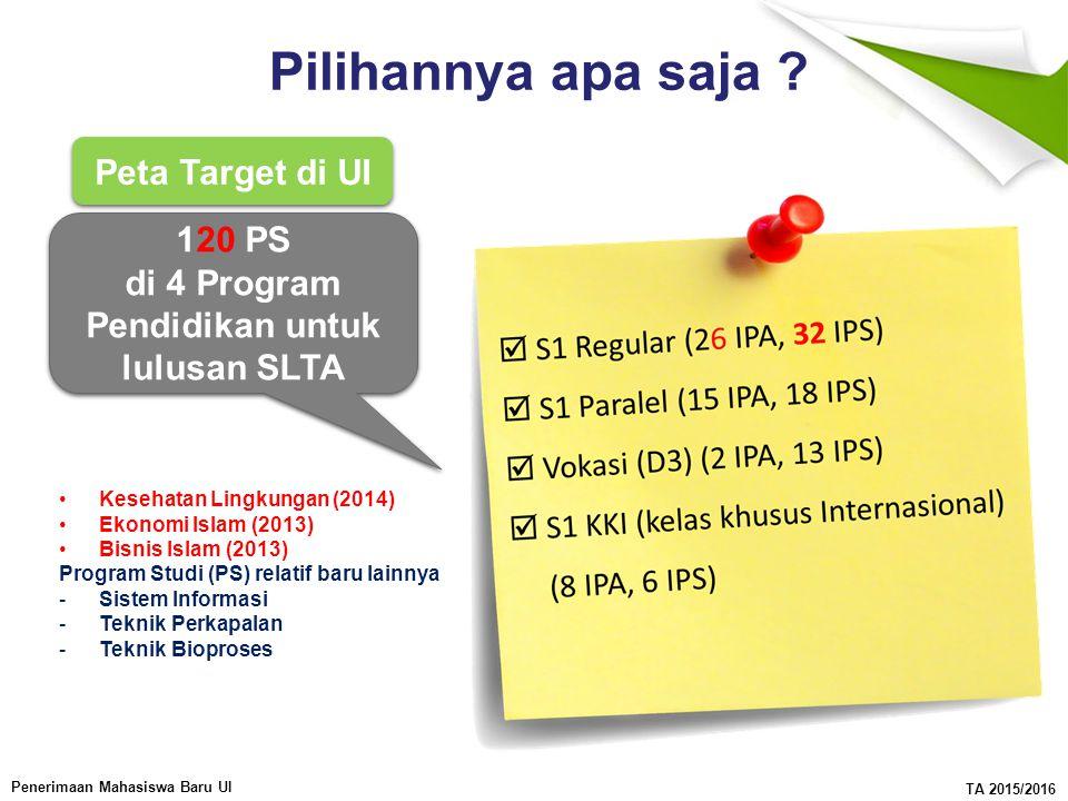 di 4 Program Pendidikan untuk lulusan SLTA