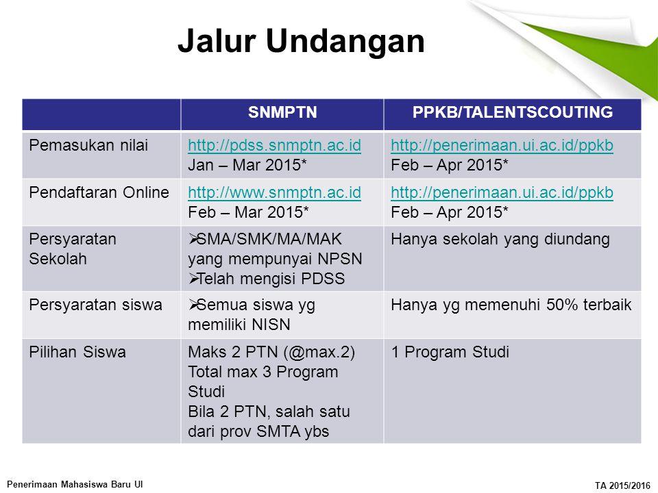 Jalur Undangan SNMPTN PPKB/TALENTSCOUTING Pemasukan nilai