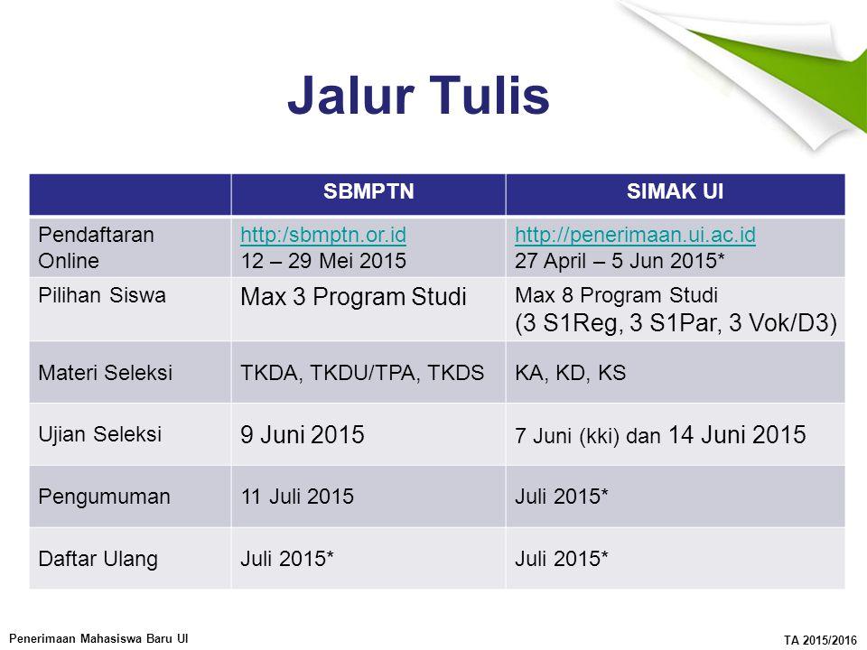 Jalur Tulis Max 3 Program Studi (3 S1Reg, 3 S1Par, 3 Vok/D3)