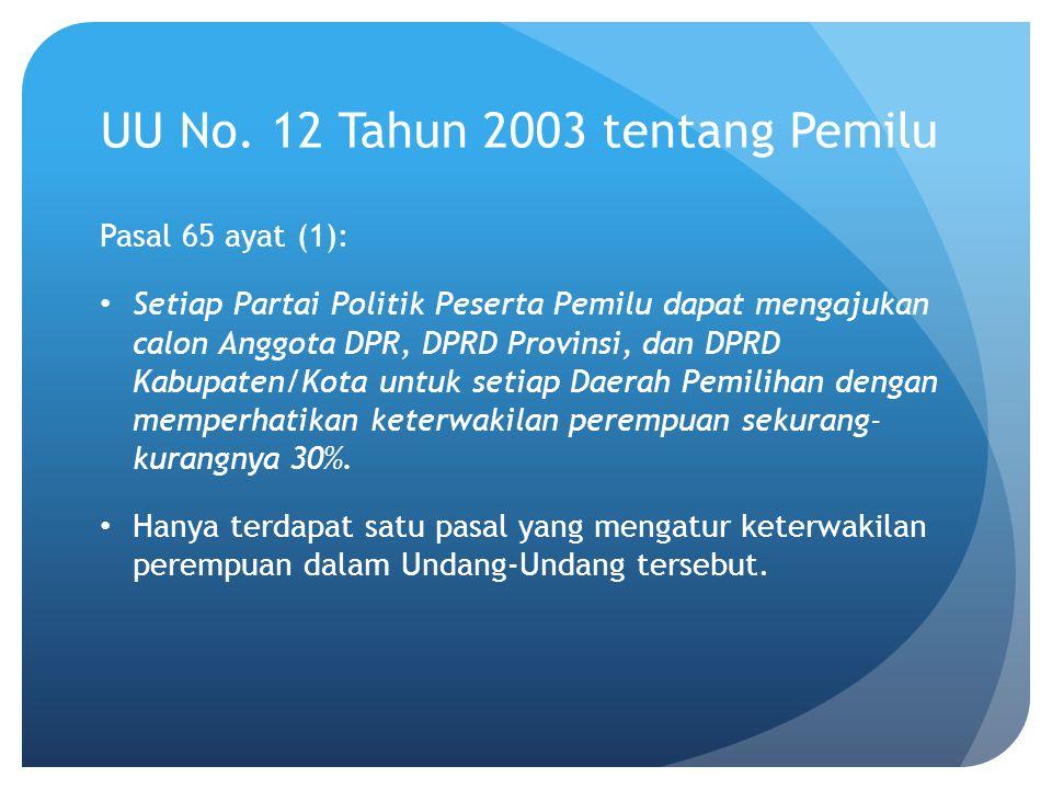 UU No. 12 Tahun 2003 tentang Pemilu