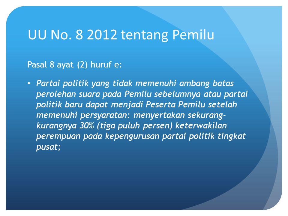 UU No. 8 2012 tentang Pemilu Pasal 8 ayat (2) huruf e:
