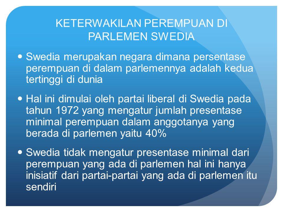 KETERWAKILAN PEREMPUAN DI PARLEMEN SWEDIA