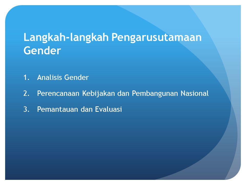 Langkah-langkah Pengarusutamaan Gender