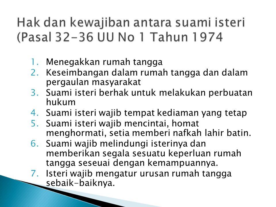 Hak dan kewajiban antara suami isteri (Pasal 32-36 UU No 1 Tahun 1974
