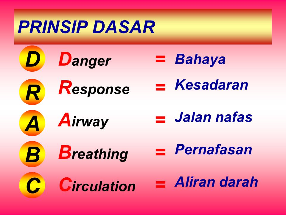 D R A B C Danger = Response Airway Breathing Circulation PRINSIP DASAR