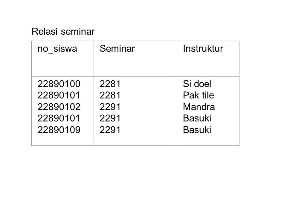 Relasi seminar no_siswa. Seminar. Instruktur. 22890100. 22890101. 22890102. 22890109. 2281. 2291.