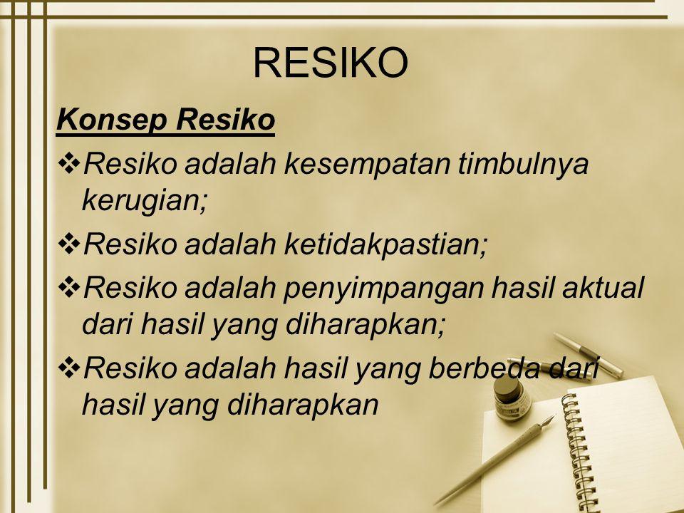 RESIKO Konsep Resiko Resiko adalah kesempatan timbulnya kerugian;