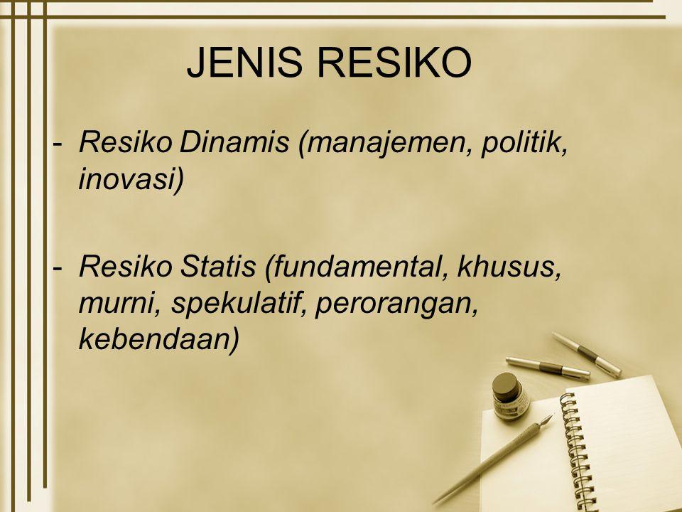 JENIS RESIKO Resiko Dinamis (manajemen, politik, inovasi)