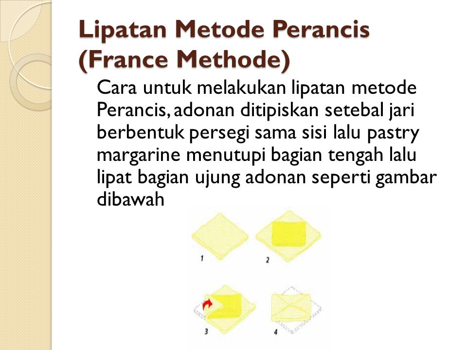 Lipatan Metode Perancis (France Methode)