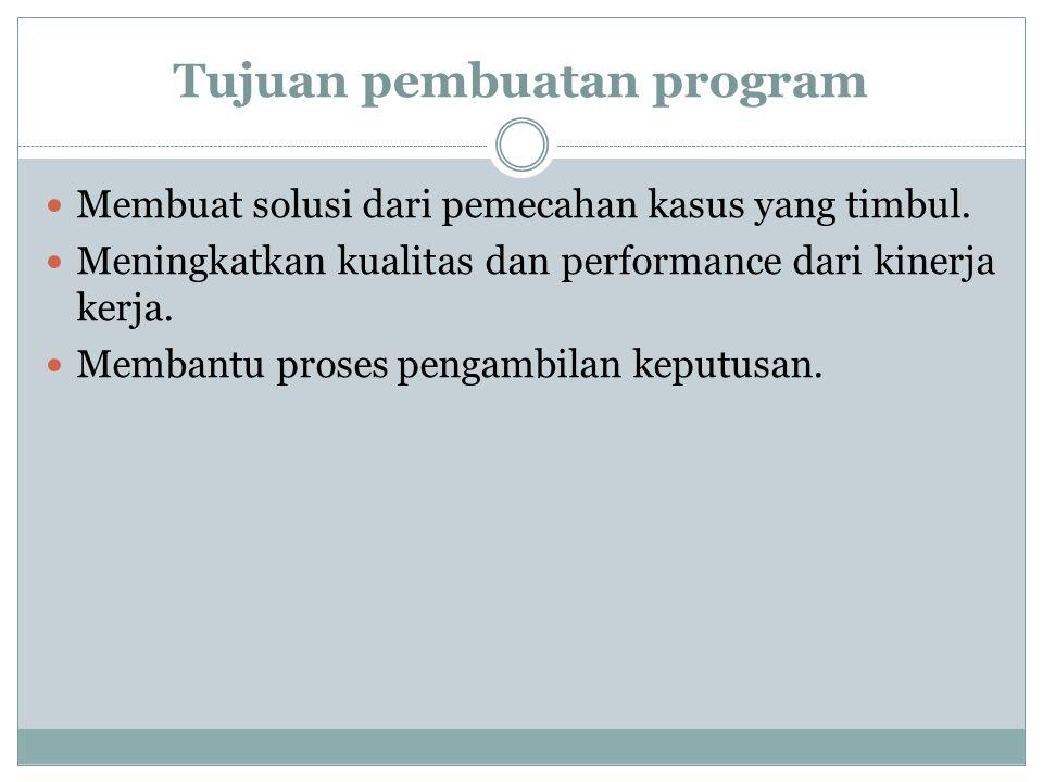 Tujuan pembuatan program
