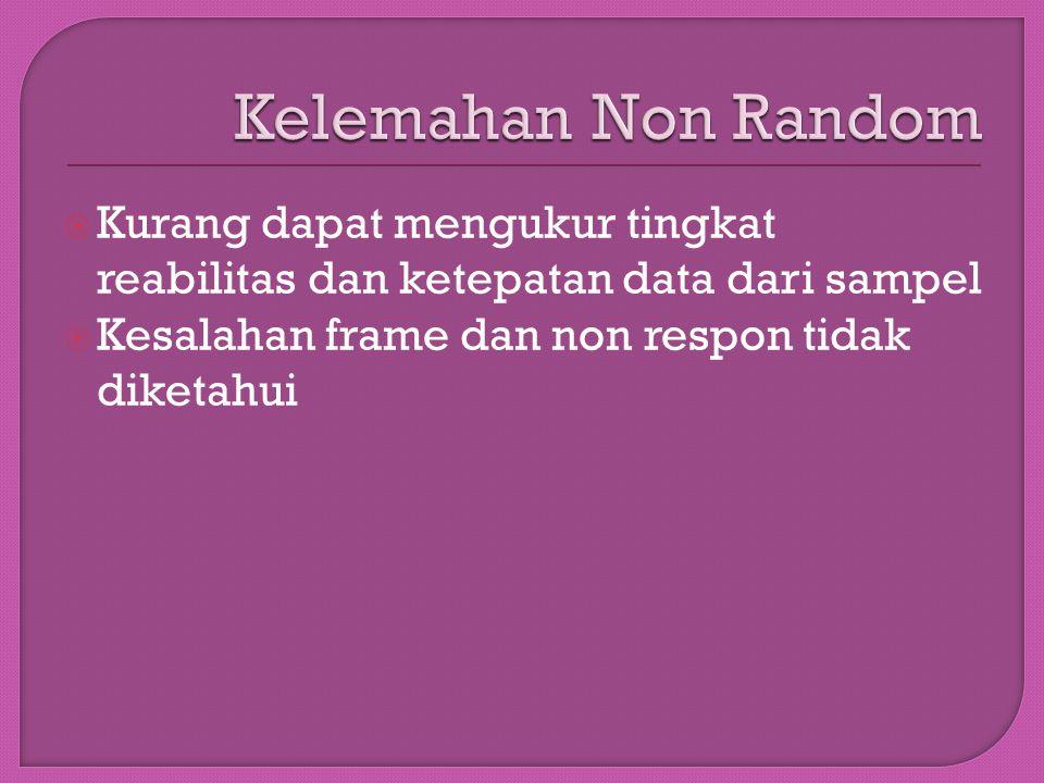 Kelemahan Non Random Kurang dapat mengukur tingkat reabilitas dan ketepatan data dari sampel.