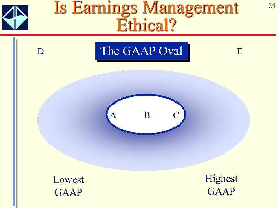 Is Earnings Management Ethical