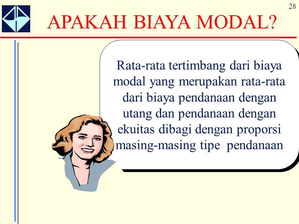 APAKAH BIAYA MODAL