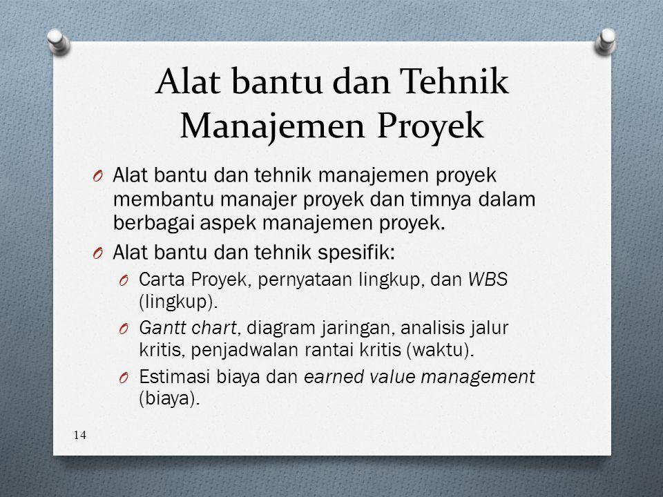Alat bantu dan Tehnik Manajemen Proyek