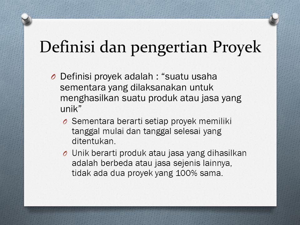 Definisi dan pengertian Proyek
