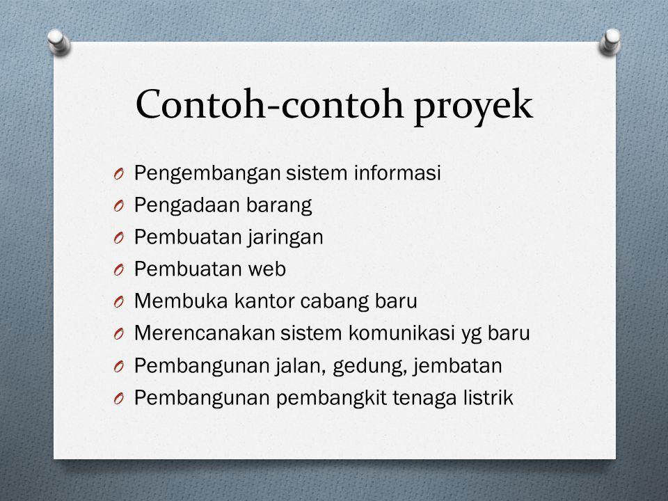 Contoh-contoh proyek Pengembangan sistem informasi Pengadaan barang