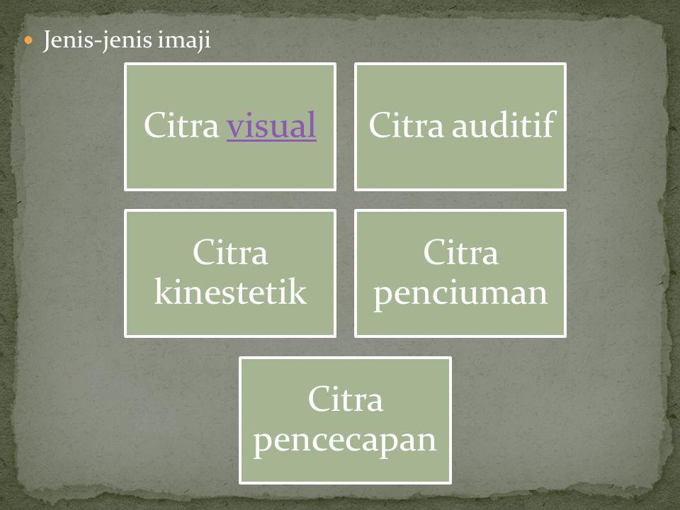 Jenis-jenis imaji Citra visual Citra auditif Citra kinestetik