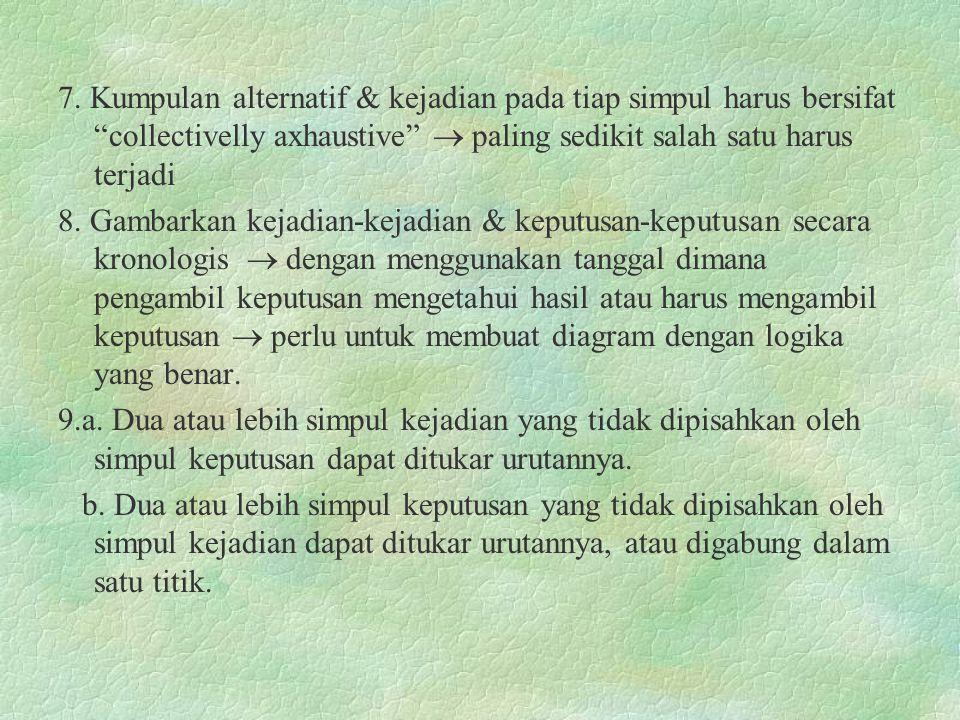 7. Kumpulan alternatif & kejadian pada tiap simpul harus bersifat collectivelly axhaustive  paling sedikit salah satu harus terjadi