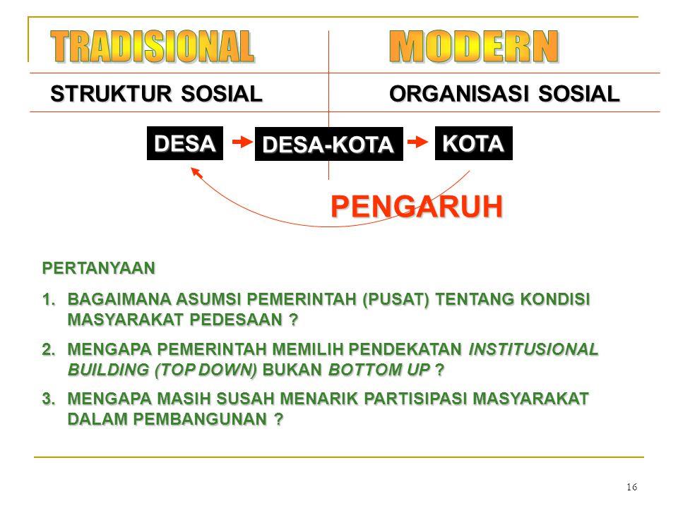 TRADISIONAL MODERN PENGARUH STRUKTUR SOSIAL ORGANISASI SOSIAL DESA