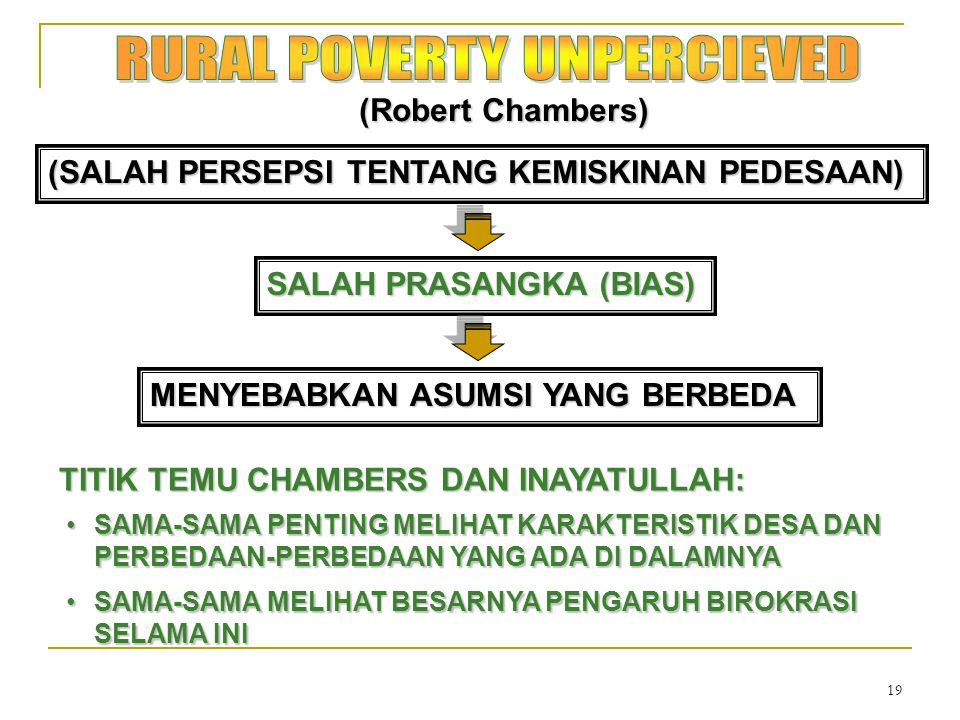 RURAL POVERTY UNPERCIEVED