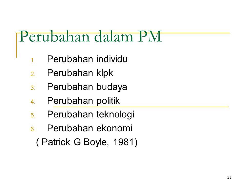 Perubahan dalam PM Perubahan individu Perubahan klpk Perubahan budaya