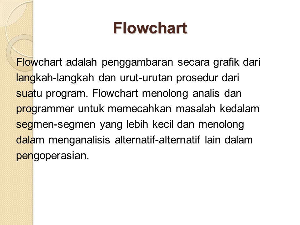 Flowchart Flowchart adalah penggambaran secara grafik dari