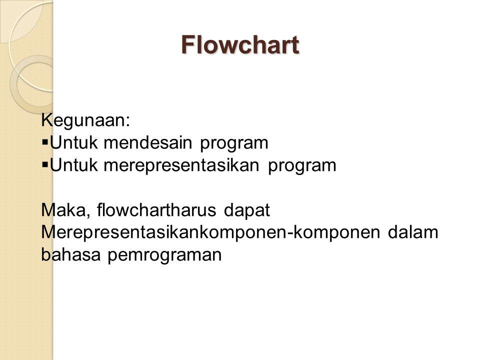 Flowchart Kegunaan: Untuk mendesain program