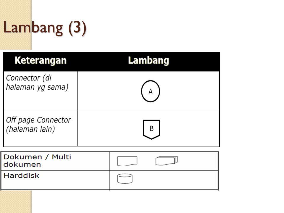 Lambang (3)